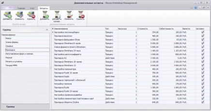 Справочник процессов дополнительных затрат